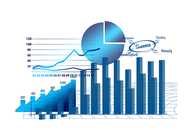 vývoj hypoték na trhu